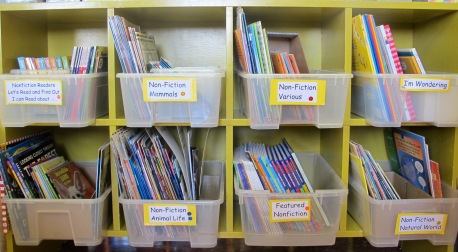 Nonfiction Picture Book Wednesday: A room full of nonfiction There's a Book for That